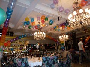 Современное оформление стола на день рождение шарами в Москве